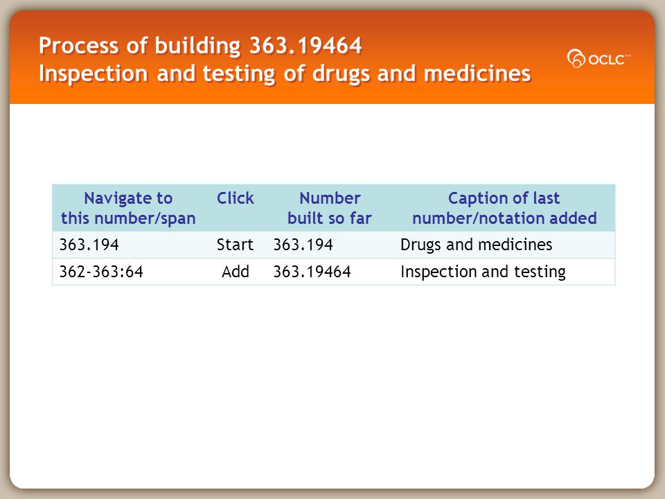 Results of process of building 363.19464 Inspection and testing of drugs and medicines