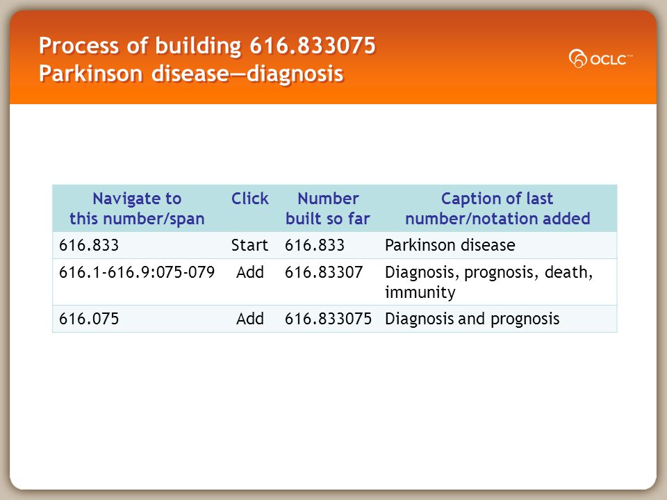 Process of building 616.833075 Parkinson diseasediagnosis Navigate to this number/span ClickNumber built so far Caption of last number/notation added 616.833Start616.833Parkinson disease 616.1-616.9:075-079Add616.83307Diagnosis, prognosis, death, immunity 616.075Add616.833075Diagnosis and prognosis