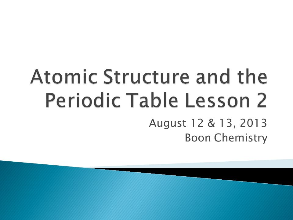 1.Where is the group located on the periodic table.