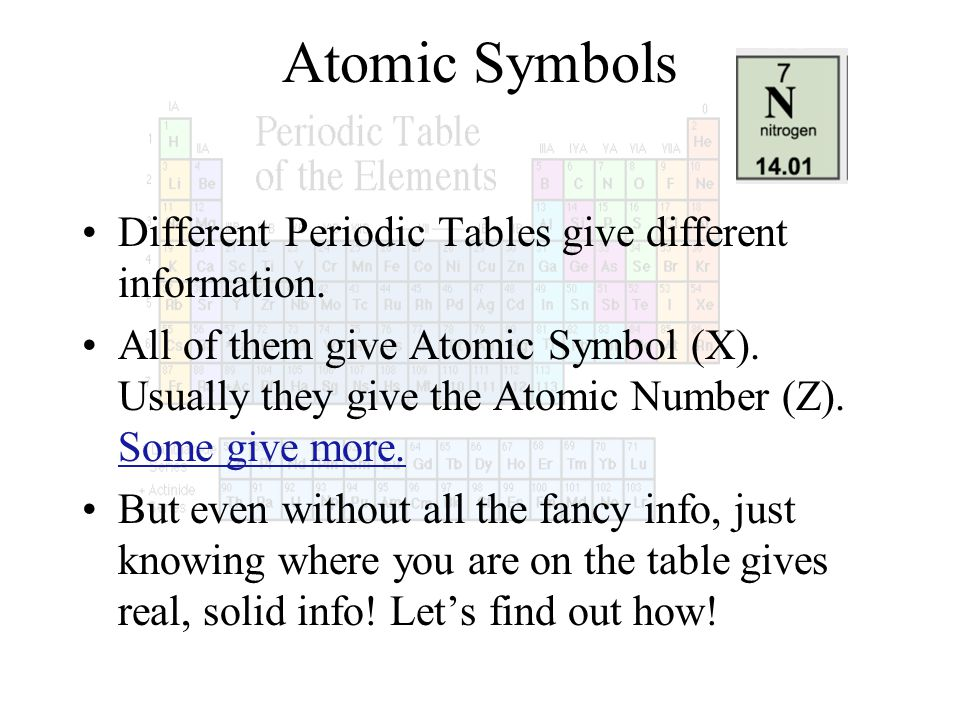 Atomic Symbols Different Periodic Tables give different information. All of them give Atomic Symbol (X). Usually they give the Atomic Number (Z). Some