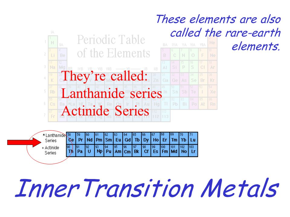 InnerTransition Metals These elements are also called the rare-earth elements. Theyre called: Lanthanide series Actinide Series