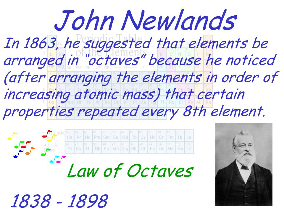 John Newlands 1838 - 1898 Law of Octaves In 1863, he suggested that elements be arranged in octaves because he noticed (after arranging the elements i