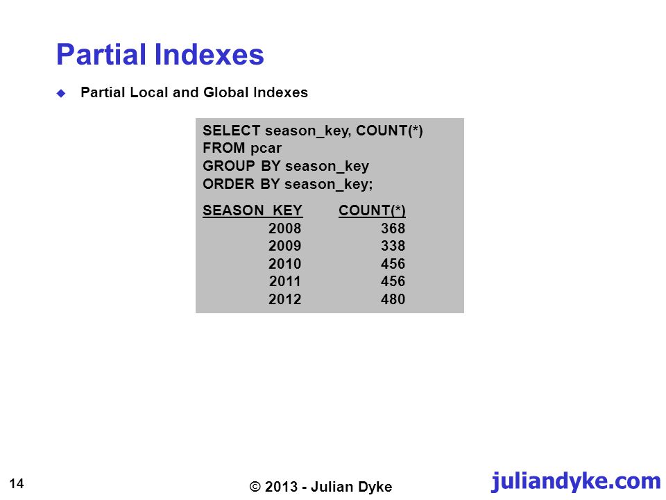juliandyke.com 14 © 2013 - Julian Dyke Partial Indexes Partial Local and Global Indexes SELECT season_key, COUNT(*) FROM pcar GROUP BY season_key ORDER BY season_key; SEASON_KEYCOUNT(*) 2008368 2009338 2010456 2011456 2012480