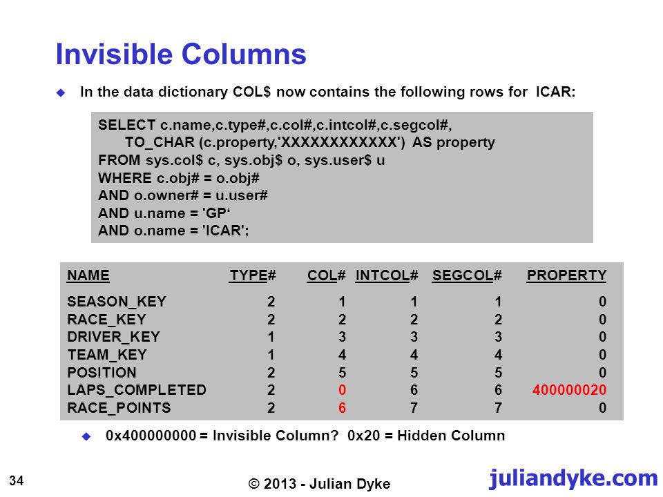 juliandyke.com 34 © 2013 - Julian Dyke Invisible Columns In the data dictionary COL$ now contains the following rows for ICAR: SELECT c.name,c.type#,c.col#,c.intcol#,c.segcol#, TO_CHAR (c.property, XXXXXXXXXXXX ) AS property FROM sys.col$ c, sys.obj$ o, sys.user$ u WHERE c.obj# = o.obj# AND o.owner# = u.user# AND u.name = GP AND o.name = ICAR ; NAMETYPE#COL#INTCOL#SEGCOL#PROPERTY SEASON_KEY21110 RACE_KEY22220 DRIVER_KEY13330 TEAM_KEY14440 POSITION 25550 LAPS_COMPLETED2066400000020 RACE_POINTS 26770 0x400000000 = Invisible Column.