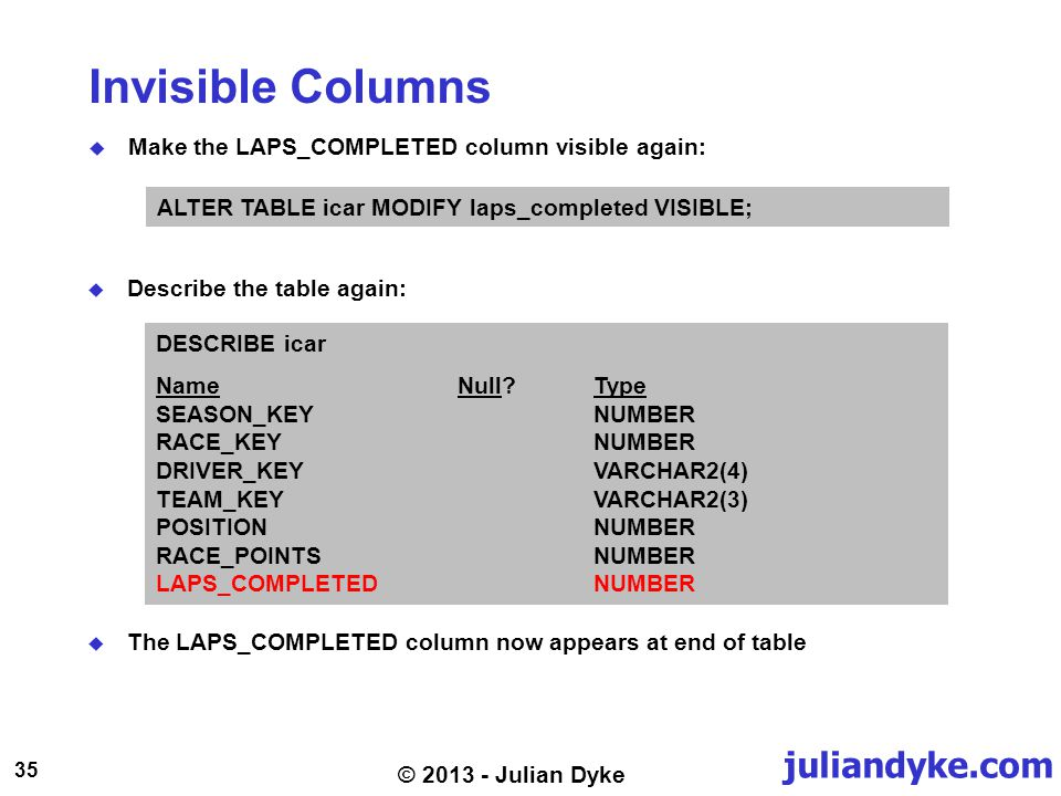 juliandyke.com 35 © 2013 - Julian Dyke Invisible Columns Make the LAPS_COMPLETED column visible again: ALTER TABLE icar MODIFY laps_completed VISIBLE; DESCRIBE icar NameNull?Type SEASON_KEYNUMBER RACE_KEYNUMBER DRIVER_KEYVARCHAR2(4) TEAM_KEYVARCHAR2(3) POSITIONNUMBER RACE_POINTSNUMBER LAPS_COMPLETEDNUMBER The LAPS_COMPLETED column now appears at end of table Describe the table again:
