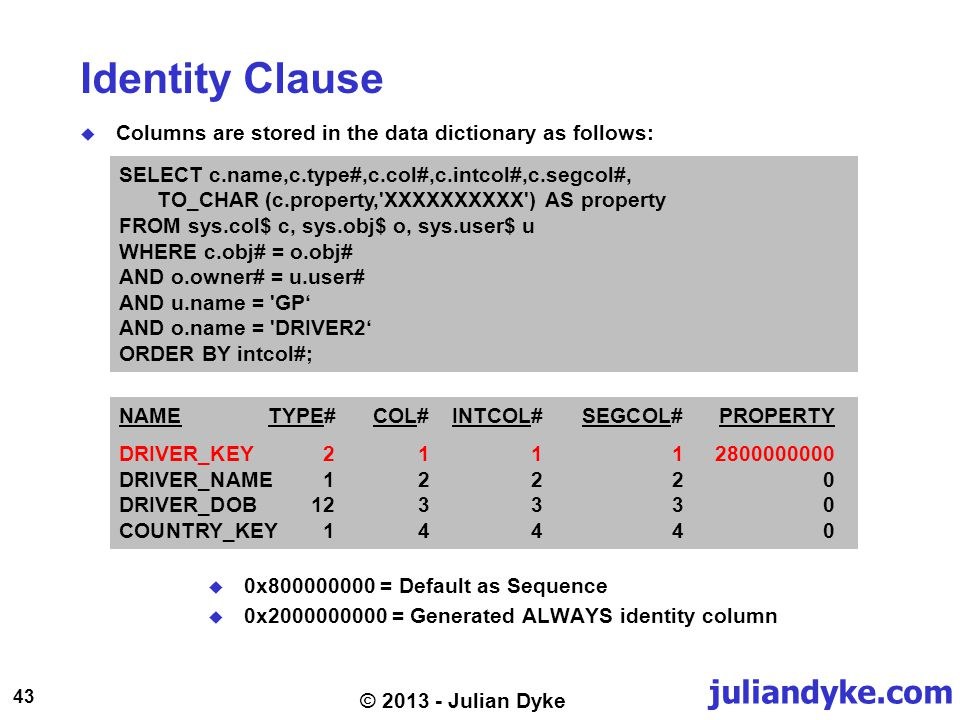 juliandyke.com 43 © 2013 - Julian Dyke Identity Clause Columns are stored in the data dictionary as follows: SELECT c.name,c.type#,c.col#,c.intcol#,c.