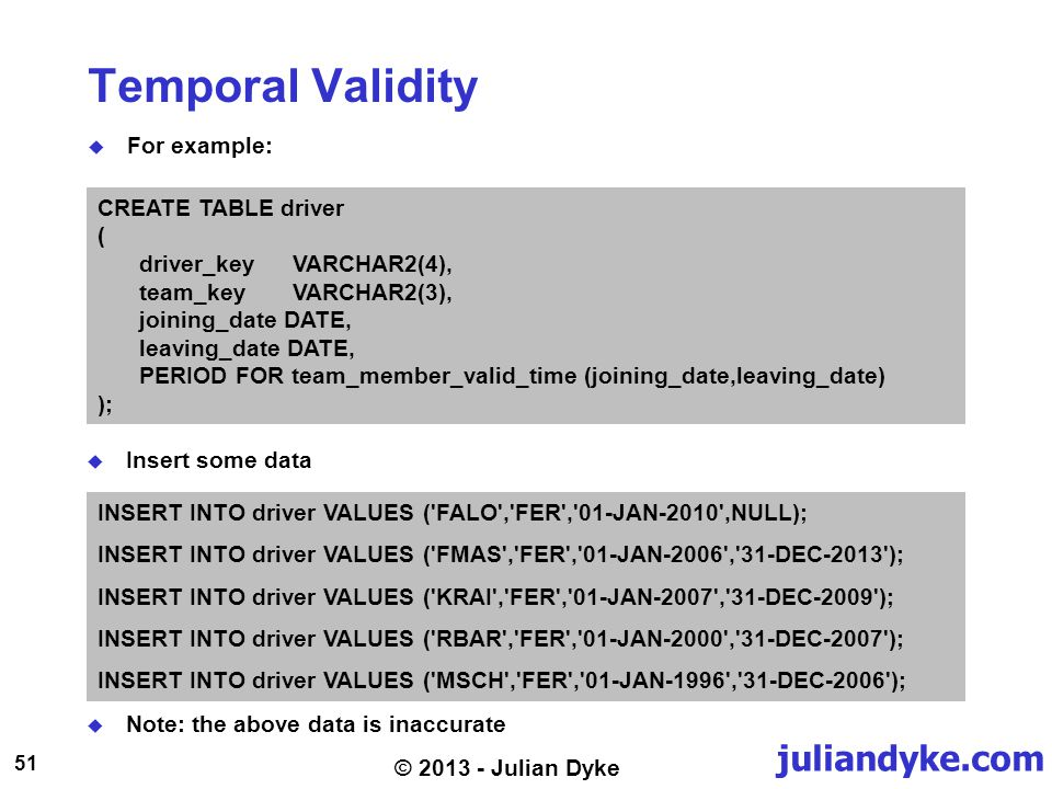 juliandyke.com 51 © 2013 - Julian Dyke Temporal Validity For example: CREATE TABLE driver ( driver_keyVARCHAR2(4), team_key VARCHAR2(3), joining_date DATE, leaving_date DATE, PERIOD FOR team_member_valid_time (joining_date,leaving_date) ); INSERT INTO driver VALUES ( FALO , FER , 01-JAN-2010 ,NULL); INSERT INTO driver VALUES ( FMAS , FER , 01-JAN-2006 , 31-DEC-2013 ); INSERT INTO driver VALUES ( KRAI , FER , 01-JAN-2007 , 31-DEC-2009 ); INSERT INTO driver VALUES ( RBAR , FER , 01-JAN-2000 , 31-DEC-2007 ); INSERT INTO driver VALUES ( MSCH , FER , 01-JAN-1996 , 31-DEC-2006 ); Insert some data Note: the above data is inaccurate