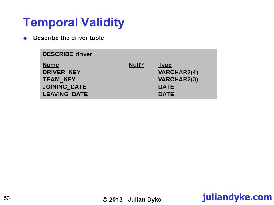 juliandyke.com 53 © 2013 - Julian Dyke Temporal Validity Describe the driver table DESCRIBE driver Name Null? Type DRIVER_KEY VARCHAR2(4) TEAM_KEY VAR