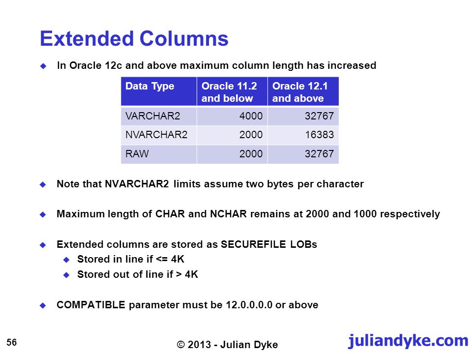 juliandyke.com 56 © 2013 - Julian Dyke Extended Columns In Oracle 12c and above maximum column length has increased Data TypeOracle 11.2 and below Oracle 12.1 and above VARCHAR2400032767 NVARCHAR2200016383 RAW200032767 Note that NVARCHAR2 limits assume two bytes per character Maximum length of CHAR and NCHAR remains at 2000 and 1000 respectively Extended columns are stored as SECUREFILE LOBs Stored in line if <= 4K Stored out of line if > 4K COMPATIBLE parameter must be 12.0.0.0.0 or above