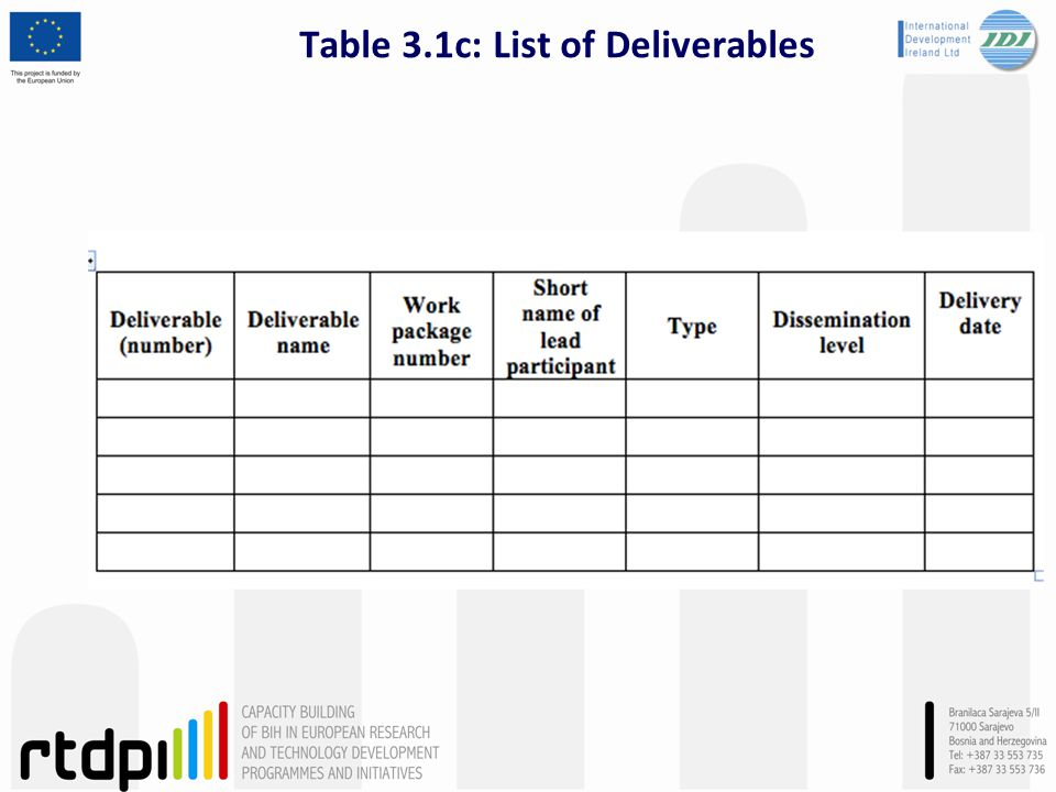 Table 3.1c: List of Deliverables