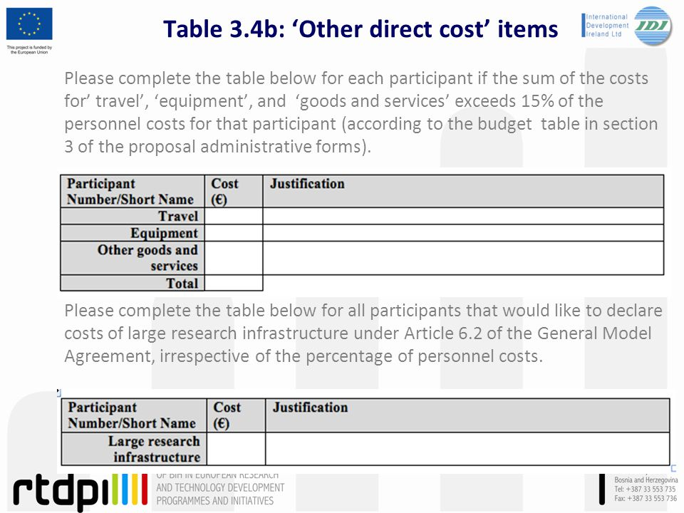 Table 3.4b: Other direct cost items Please complete the table below for each participant if the sum of the costs for travel, equipment, and goods and