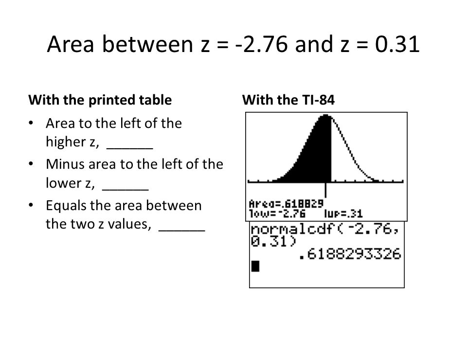 Area between z = -2.76 and z = 0.31 With the printed table Area to the left of the higher z, ______ Minus area to the left of the lower z, ______ Equa