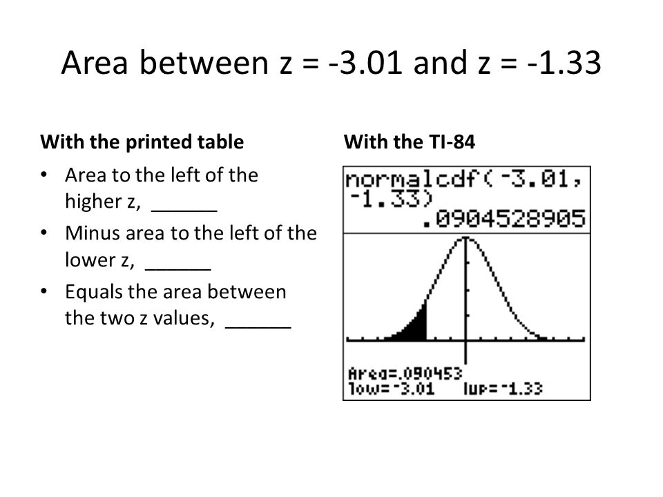 Area between z = -3.01 and z = -1.33 With the printed table Area to the left of the higher z, ______ Minus area to the left of the lower z, ______ Equ