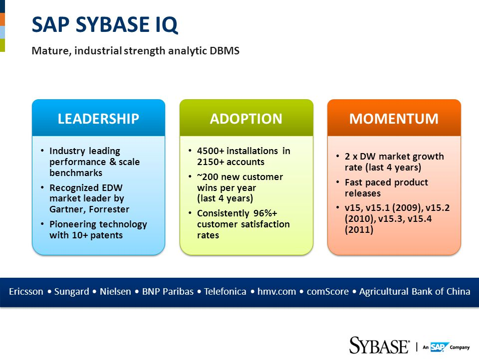 Mature, industrial strength analytic DBMS SAP SYBASE IQ LEADERSHIP Industry leading performance & scale benchmarks Recognized EDW market leader by Gartner, Forrester Pioneering technology with 10+ patents Industry leading performance & scale benchmarks Recognized EDW market leader by Gartner, Forrester Pioneering technology with 10+ patents ADOPTION 4500+ installations in 2150+ accounts ~200 new customer wins per year (last 4 years) Consistently 96%+ customer satisfaction rates 4500+ installations in 2150+ accounts ~200 new customer wins per year (last 4 years) Consistently 96%+ customer satisfaction rates MOMENTUM 2 x DW market growth rate (last 4 years) Fast paced product releases v15, v15.1 (2009), v15.2 (2010), v15.3, v15.4 (2011) 2 x DW market growth rate (last 4 years) Fast paced product releases v15, v15.1 (2009), v15.2 (2010), v15.3, v15.4 (2011) Ericsson Sungard Nielsen BNP Paribas Telefonica hmv.com comScore Agricultural Bank of China