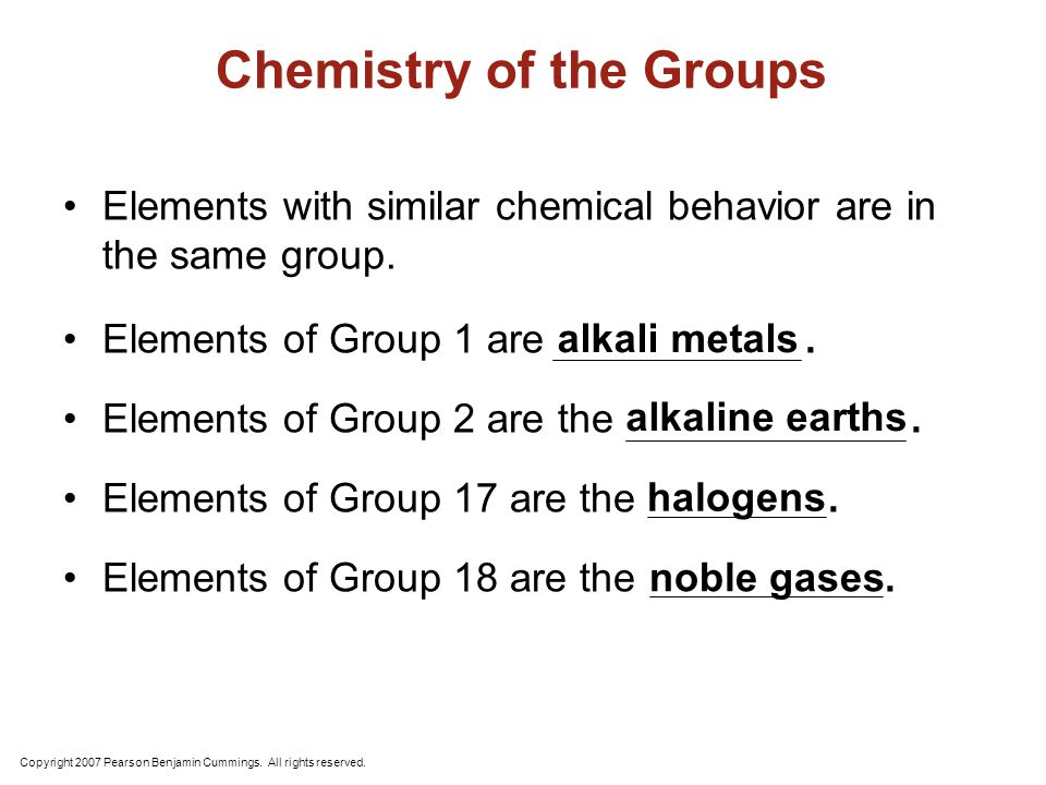 Diatomic Elements H2H2 N2N2 O2O2 F2F2 Cl 2 Br 2 I2I2 Tl At S Li Na K Fr Be Mg Ca Ra Sc Ac He Ne Ar Kr Rn Ti V Cr Mn Fe Co Ni Cu ZnGa Ge As Se Rb Sr Y