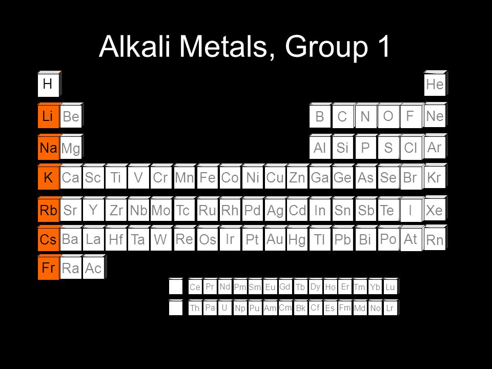 alkaline earths halogens Elements with similar chemical behavior are in the same group. Elements of Group 1 are. Elements of Group 2 are the. Elements