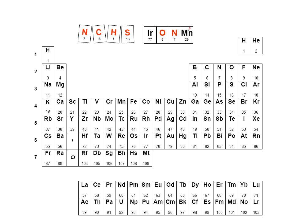 Energy Level Diagram of a Many-Electron Atom Arbitrary Energy Scale 18 32 8 8 2 1s 2s 2p 3s 3p 4s 4p 3d 5s 5p 4d 6s 6p 5d 4f NUCLEUS OConnor, Davis, M