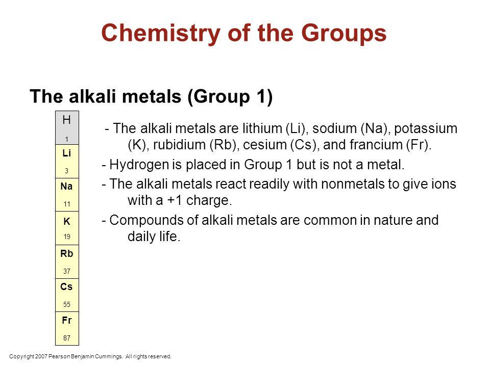 Alkali Metals, Group 1 H N OF Cl Br I Li Na K Fr Be Mg Ca Ra Sc Ac He Ne Ar Kr Rn Ti V Cr Mn Fe Co Ni Cu ZnGa Ge As Se Rb Sr Y Xe Zr Nb Mo Tc Ru Rh Pd