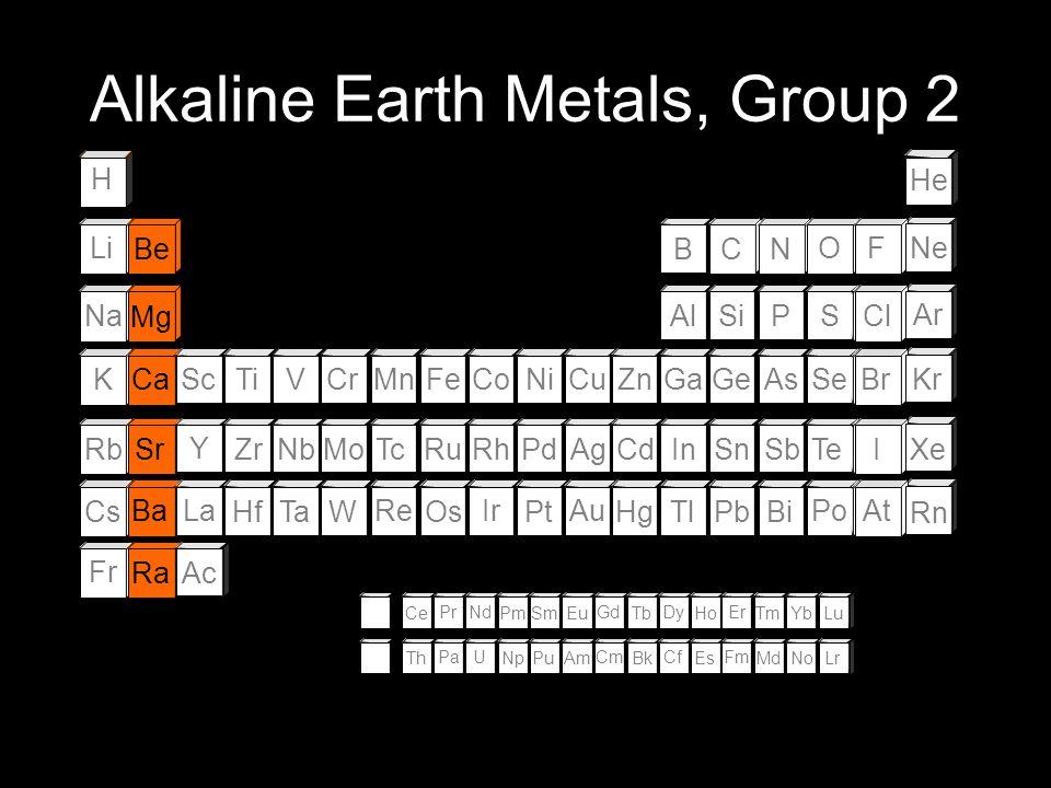 The alkali metals (Group 1) - The alkali metals are lithium (Li), sodium (Na), potassium (K), rubidium (Rb), cesium (Cs), and francium (Fr). - Hydroge