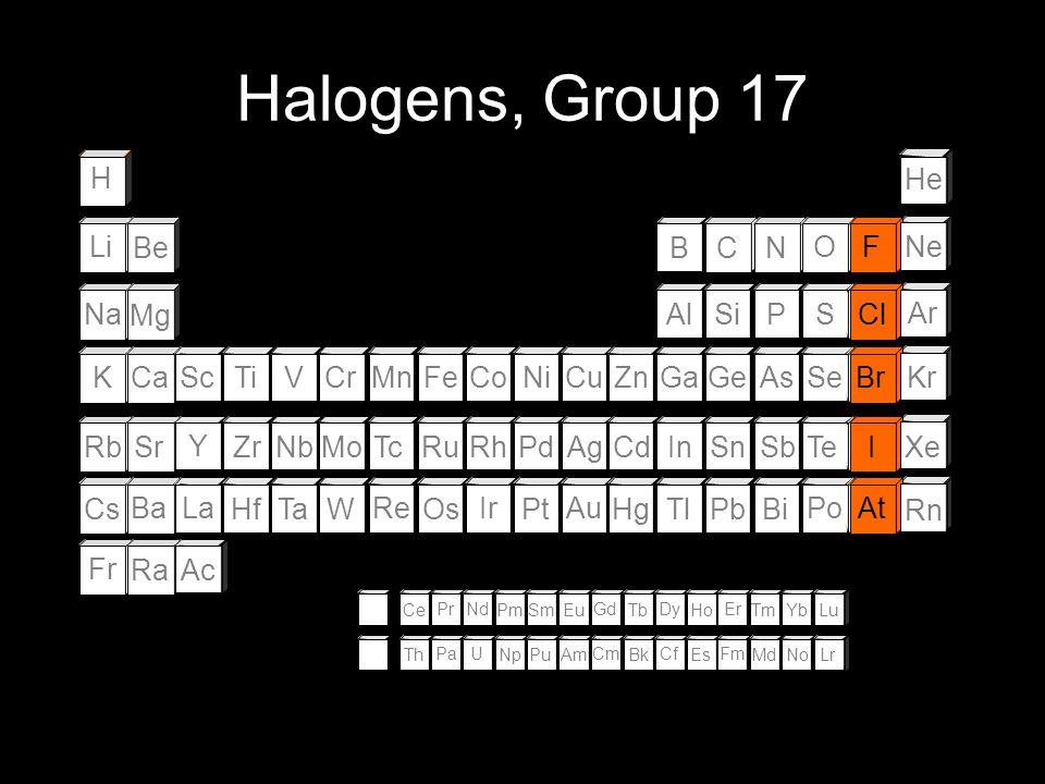 The alkaline earths (Group 2) - The alkaline earths are beryllium (Be), magnesium (Mg), calcium (Ca), strontium (Sr), barium (Ba), and radium (Ra). -