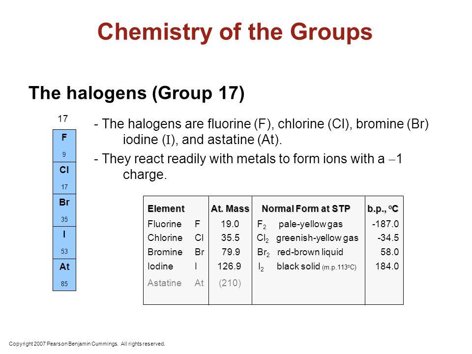 Halogens, Group 17 H N OF Cl Br I Li Na K Fr Be Mg Ca Ra Sc Ac He Ne Ar Kr Rn Ti V Cr Mn Fe Co Ni Cu ZnGa Ge As Se Rb Sr Y Xe Zr Nb Mo Tc Ru Rh Pd Ag