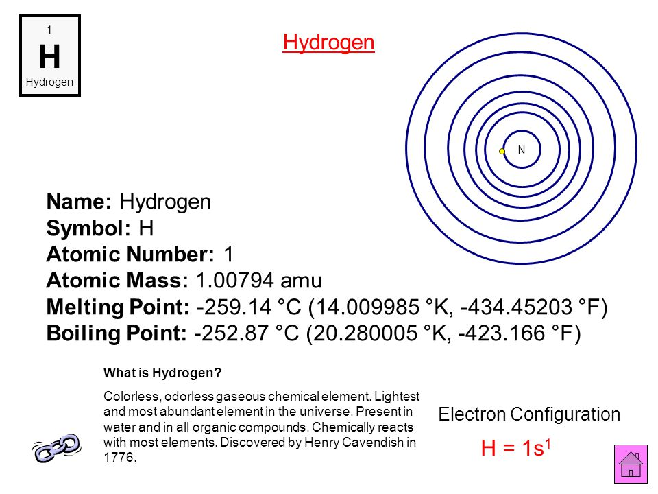 Li 3 H1H1 He 2 C6C6 N7N7 O8O8 F9F9 Ne 10 Na 11 B5B5 Be 4 H1H1 Al 13 Si 14 P 15 S 16 Cl 17 Ar 18 K 19 Ca 20 Sc 21 Ti 22 V 23 Cr 24 Mn 25 Fe 26 Co 27 Ni