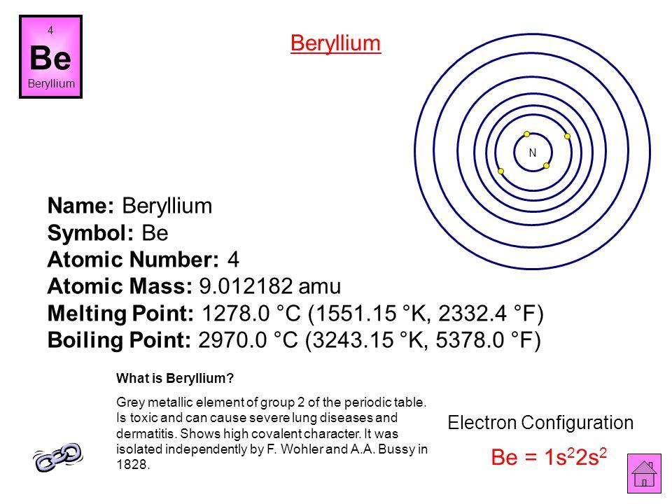 3 Li Lithium Name: Lithium Symbol: Li Atomic Number: 3 Atomic Mass: 6.941 amu Melting Point: 180.54 °C (453.69 °K, 356.972 °F) Boiling Point: 1347.0 °