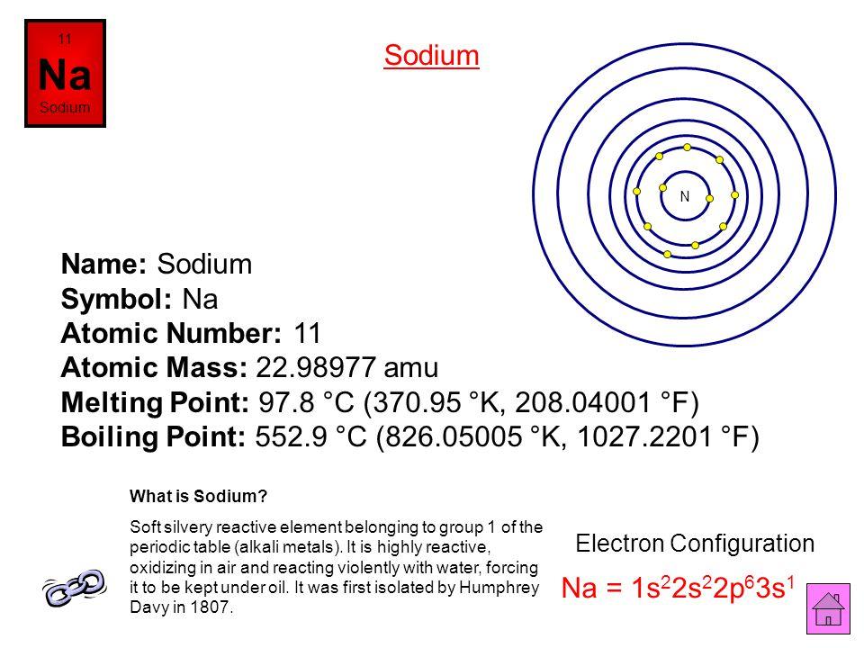 pslawinski, wikipedia.org Name: Neon Symbol: Ne Atomic Number: 10 Atomic Mass: 20.1797 amu Melting Point: -248.6 °C (24.549994 °K, -415.48 °F) Boiling