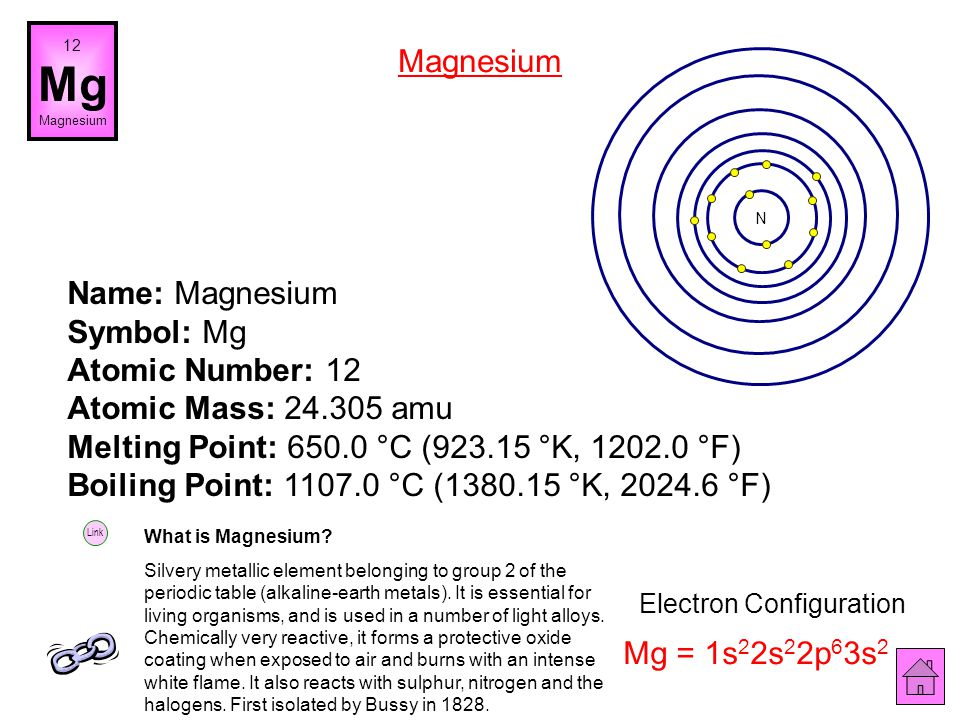 Name: Sodium Symbol: Na Atomic Number: 11 Atomic Mass: 22.98977 amu Melting Point: 97.8 °C (370.95 °K, 208.04001 °F) Boiling Point: 552.9 °C (826.0500
