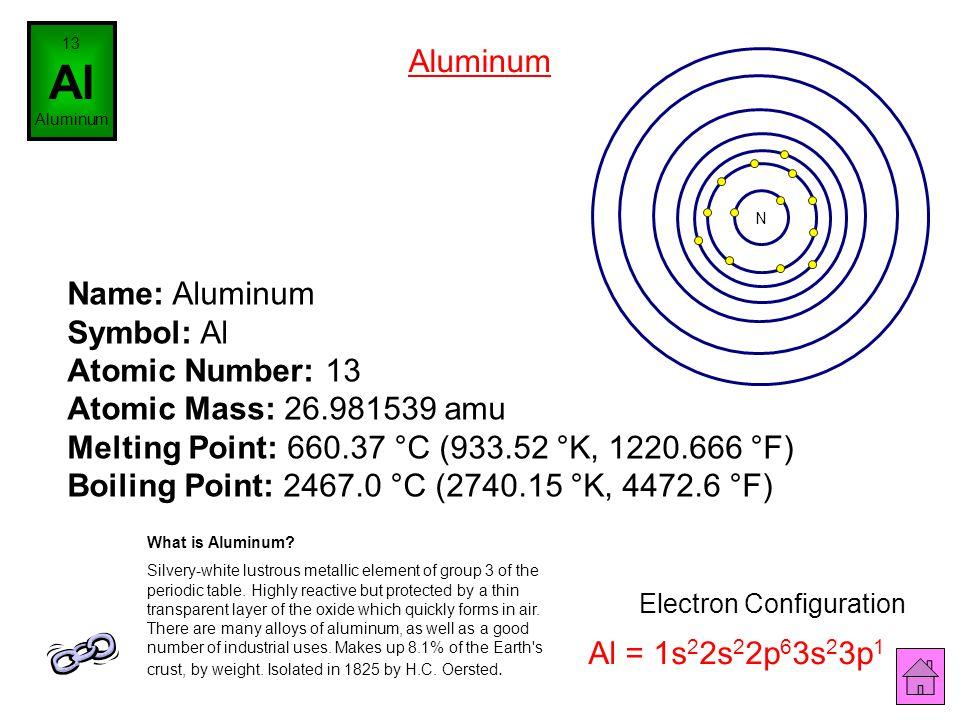 Name: Magnesium Symbol: Mg Atomic Number: 12 Atomic Mass: 24.305 amu Melting Point: 650.0 °C (923.15 °K, 1202.0 °F) Boiling Point: 1107.0 °C (1380.15