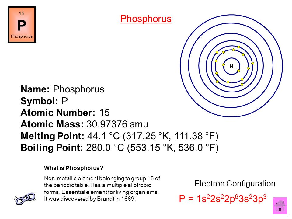 Name: Silicon Symbol: Si Atomic Number: 14 Atomic Mass: 28.0855 amu Melting Point: 1410.0 °C (1683.15 °K, 2570.0 °F) Boiling Point: 2355.0 °C (2628.15