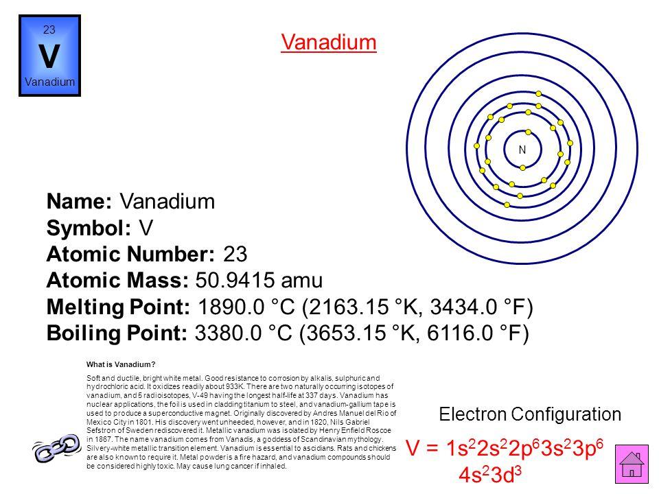Name: Titanium Symbol: Ti Atomic Number: 22 Atomic Mass: 47.867 amu Melting Point: 1660.0 °C (1933.15 °K, 3020.0 °F) Boiling Point: 3287.0 °C (3560.15