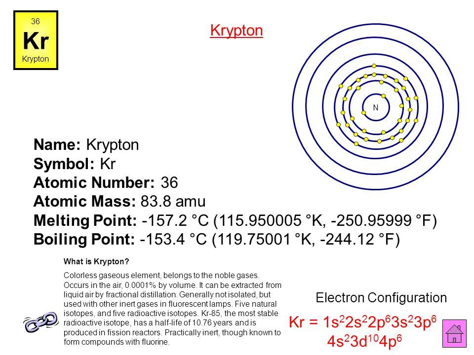 Name: Bromine Symbol: Br Atomic Number: 35 Atomic Mass: 79.904 amu Melting Point: -7.2 °C (265.95 °K, 19.04 °F) Boiling Point: 58.78 °C (331.93 °K, 13