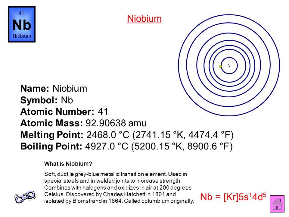 Name: Zirconium Symbol: Zr Atomic Number: 40 Atomic Mass: 91.224 amu Melting Point: 1852.0 °C (2125.15 °K, 3365.6 °F) Boiling Point: 4377.0 °C (4650.1