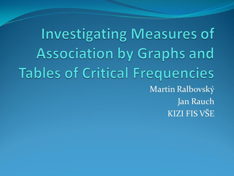 Contents Motivation & introduction Graphs of quantifiers Classes of quantifiers, tables of critical frequencies Graphs of tables of critical frequencies