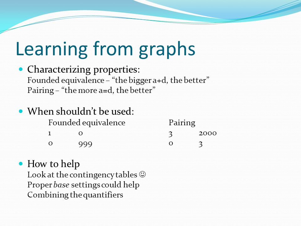 Learning from graphs Characterizing properties: Founded equivalence – the bigger a+d, the better Pairing – the more a=d, the better When shouldnt be used: Founded equivalencePairing 1032000 099903 How to help Look at the contingency tables Proper base settings could help Combining the quantifiers