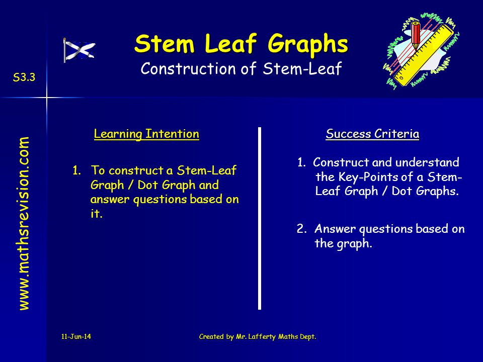 www.mathsrevision.com S3.3 11-Jun-14Created by Mr. Lafferty Maths Dept. Learning Intention Success Criteria 1.To construct a Stem-Leaf Graph / Dot Gra