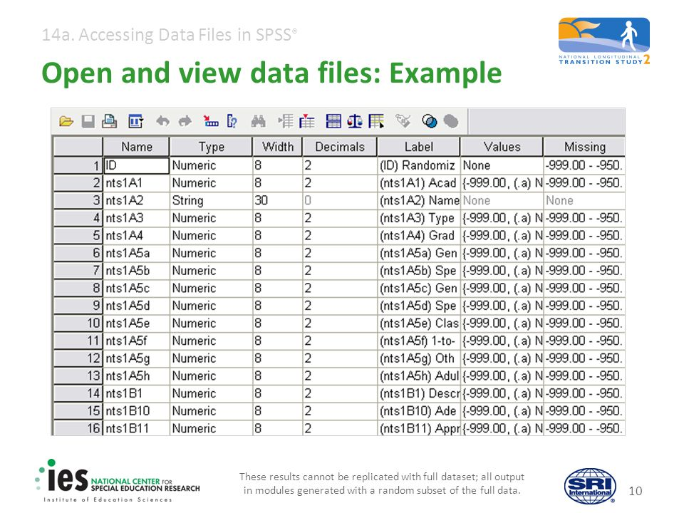 14a. Accessing Data Files in SPSS ® Open and view data files: Example 10 These results cannot be replicated with full dataset; all output in modules g