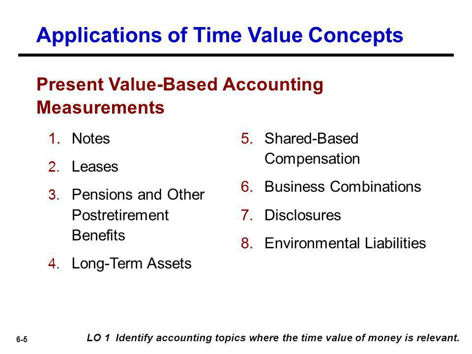 6-66 1.1.Identify accounting topics where the time value of money is relevant.