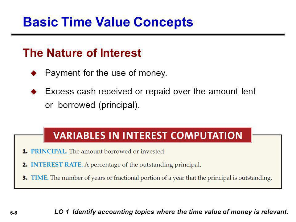6-17 LO 3 Use appropriate compound interest tables.