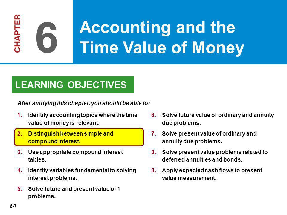 6-68 LO 7 Solve present value of ordinary and annuity due problems.