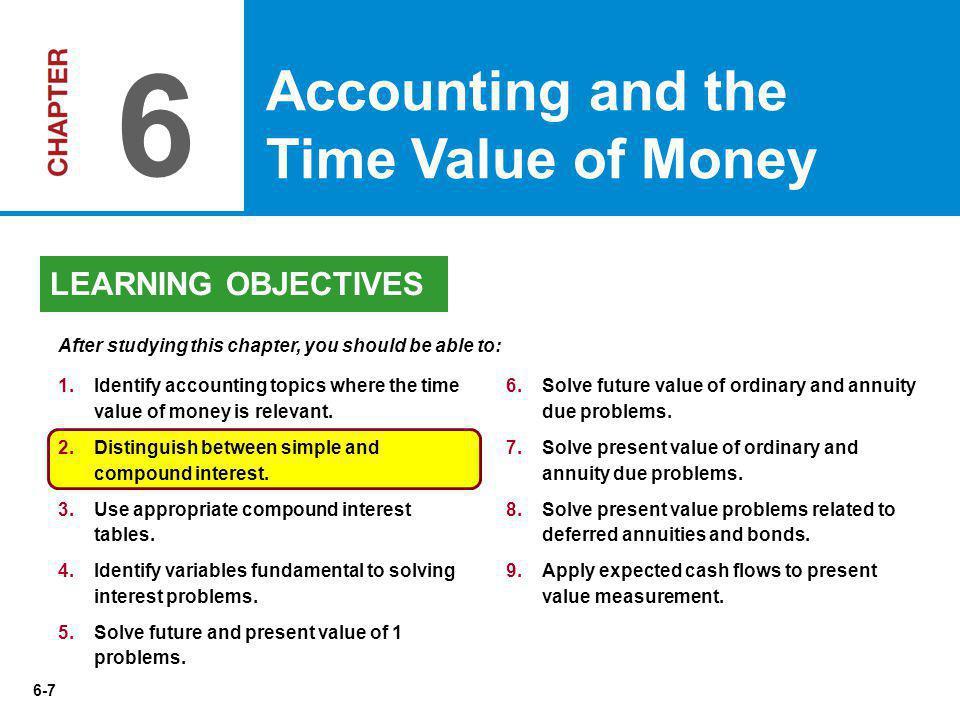 6-38 $25,000 Future ValueFactorPresent Value x.63552= $15,888 What factor.