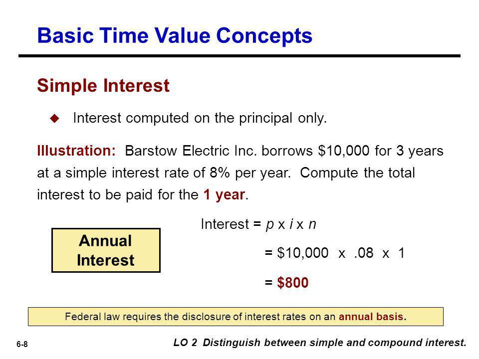 6-39 0123456 Present Value.Future Value $25,000 LO 5 Solve future and present value of 1 problems.
