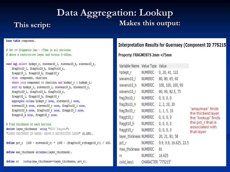 Data Aggregation: Lookup This script: Makes this output: arraymax finds the thickest layer, the lookup finds the pct_r that is associated with that layer