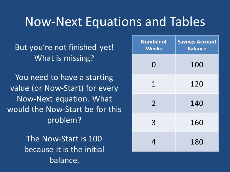 Now-Next Equations and Tables Number of Weeks Savings Account Balance 0100 1120 2140 3160 4180 But youre not finished yet! What is missing? You need t