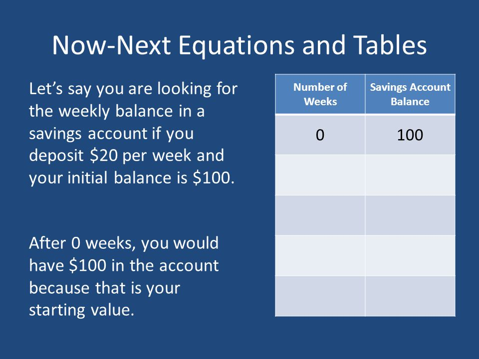 Now-Next Equations and Tables Number of Weeks Savings Account Balance 0100 Lets say you are looking for the weekly balance in a savings account if you