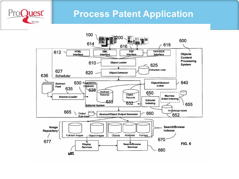 Process Patent Application