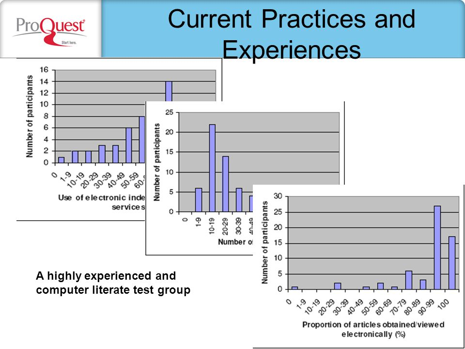 Current Practices and Experiences A highly experienced and computer literate test group
