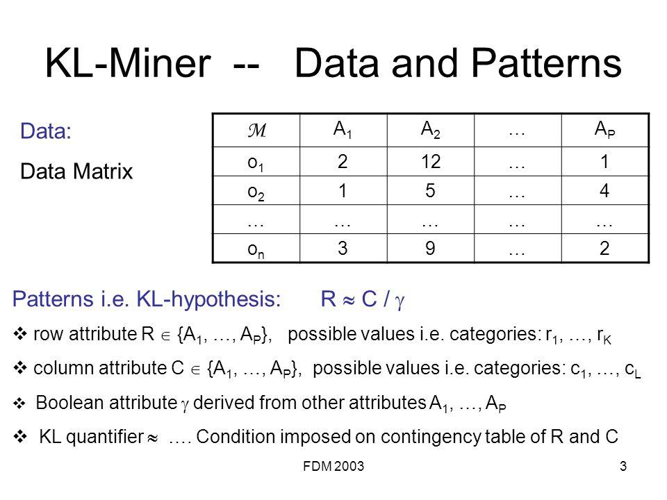 FDM 20033 KL-Miner -- Data and Patterns M A1A1 A2A2 …APAP o1o1 212…1 o2o2 15…4 … ………… onon 39…2 Data: Data Matrix Patterns i.e. KL-hypothesis: R C / r