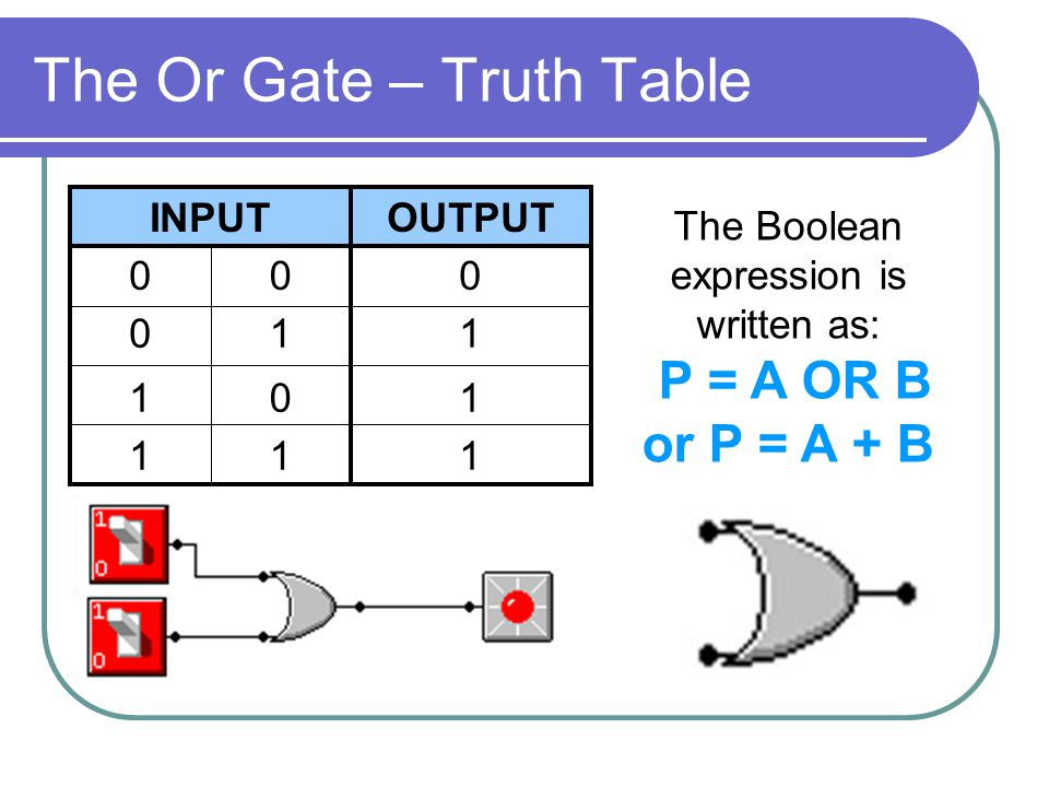 The Or Gate – Truth Table The Boolean expression is written as: P = A OR B or P = A + B OUTPUTINPUT